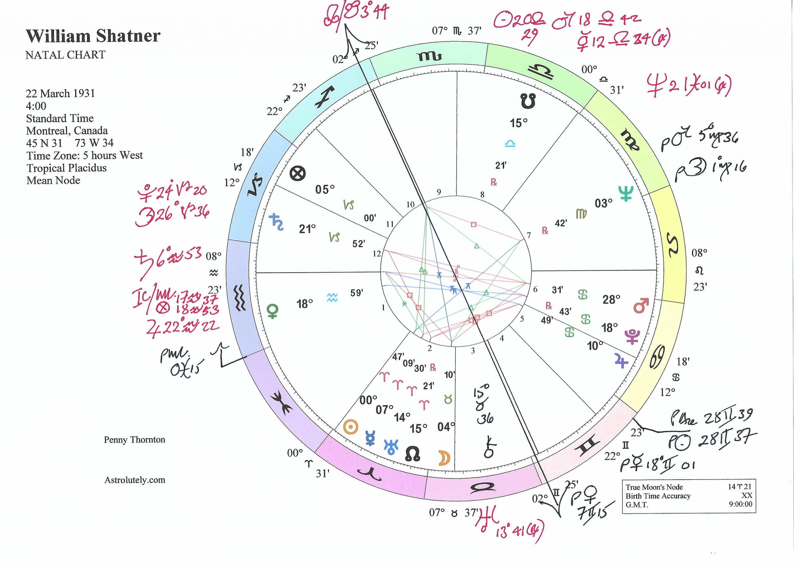 william shatner natal chart